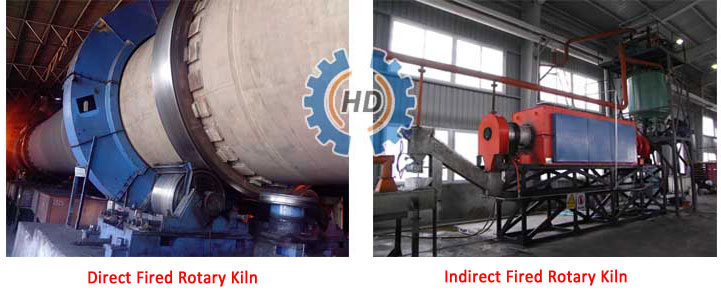 Direct Fired Rotary Kiln and Indirect Fired Rotary Kiln
